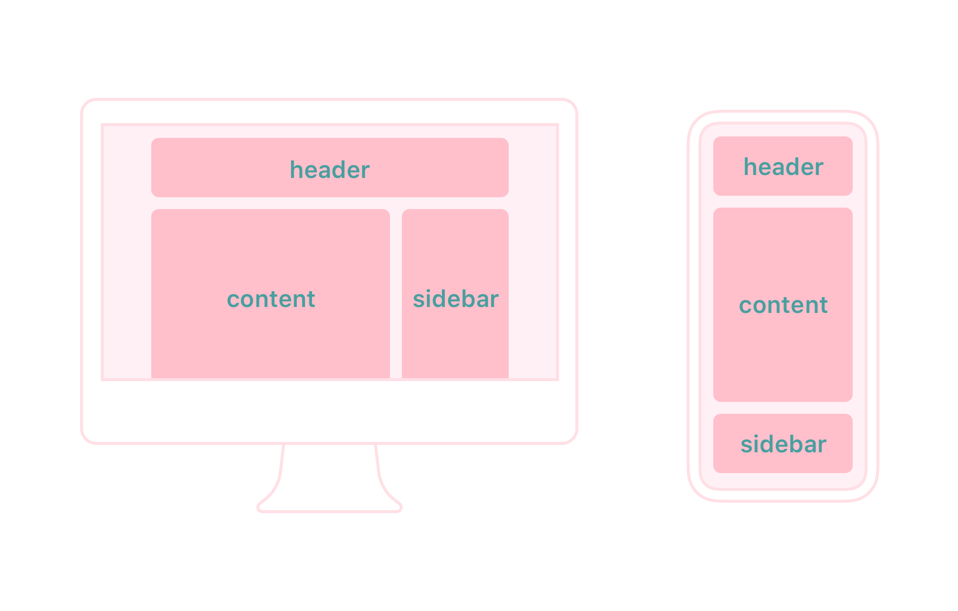 Responsive Designs and CSS Custom Properties: Building a