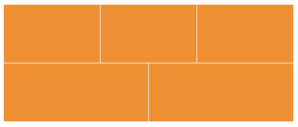 Two rows of orange rectangles. The first row has three columns of rectangles and the second row has two rectnagles that span the full width.