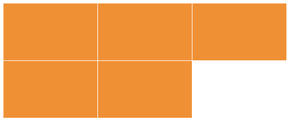 Three column grid of orange rectangles with two rows. The second row only has one rectangle and an empty column.