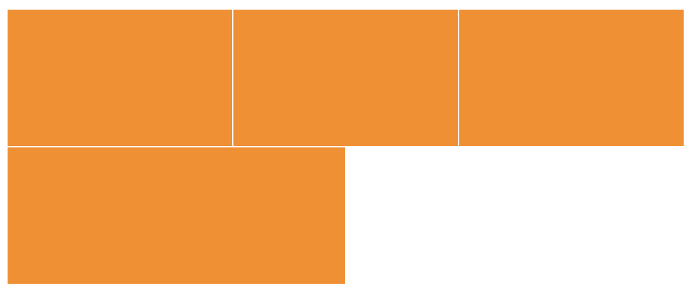 Three column grid of orange rectangles with two rows. The second row has one rectangle that spans half the grid width leaving an empty white space.