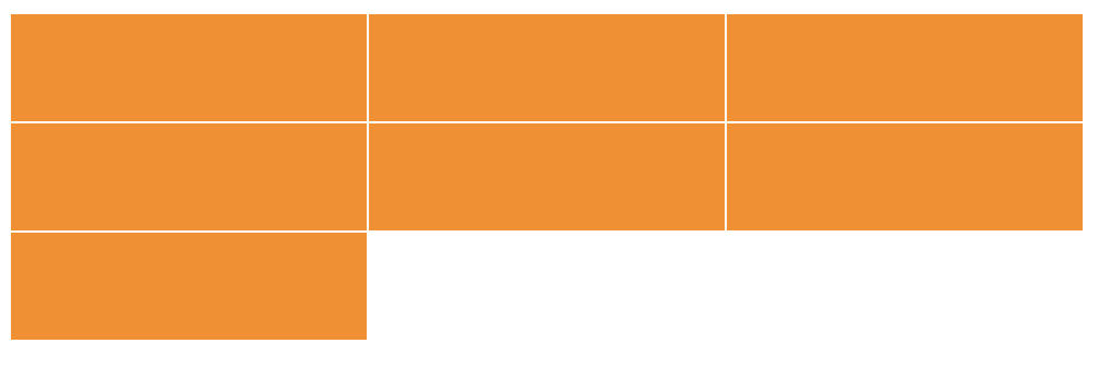 Three column grid with three rows of orange rectangles. The last row has a single rectangle in the first column and the other two columns are empty.