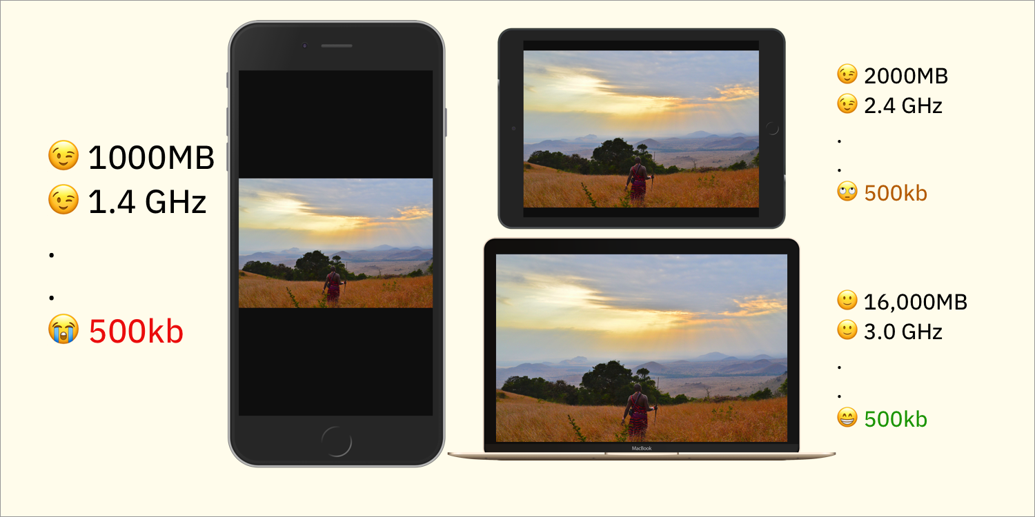 image at multiple screen sizes