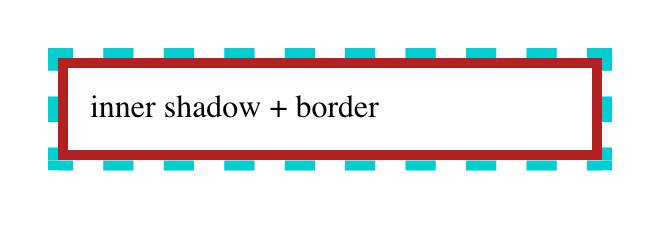 A box with a dashed turquoise border and a solid red border that lies on the inside of the dashed border.