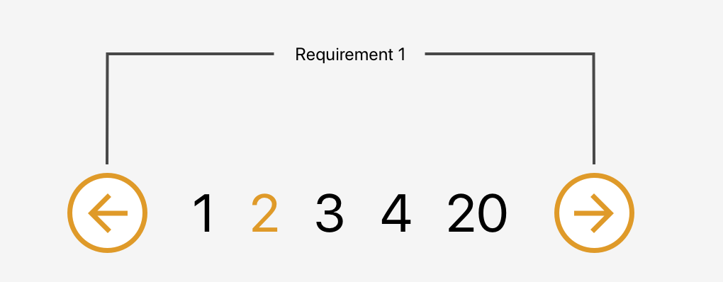 Creating a Reusable Pagination Component in Vue   CSS-Tricks
