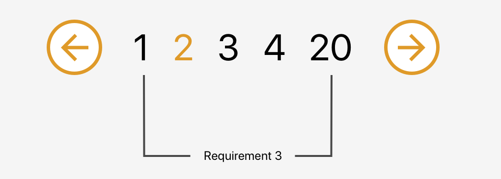 Creating a Reusable Pagination Component in Vue | CSS-Tricks