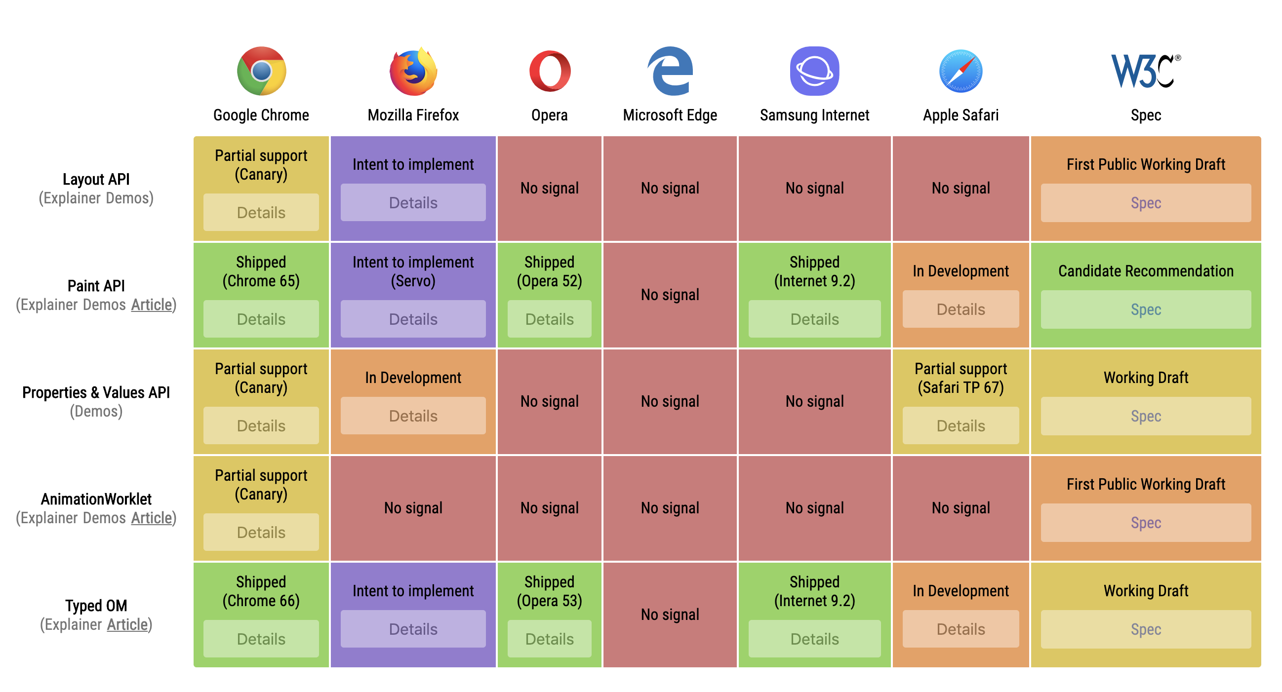 Edge Goes Chromium: What Does it Mean for Front-End Developers
