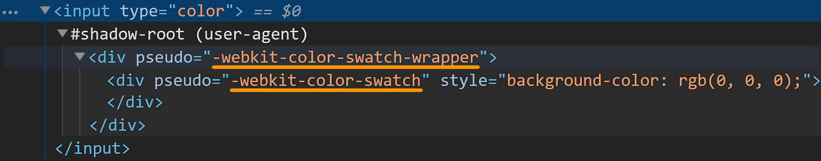 Screenshot of Chrome DevTools showing the shadow DOM of the <input type='color'>. Right at the top, we have a div which is the swatch wrapper and can be accessed using ::-webkit-color-swatch-wrapper. Inside it, there's another div which is the swatch and can be accessed using ::-webkit-color-swatch. This div has the background-color set to the value of the parent color input.