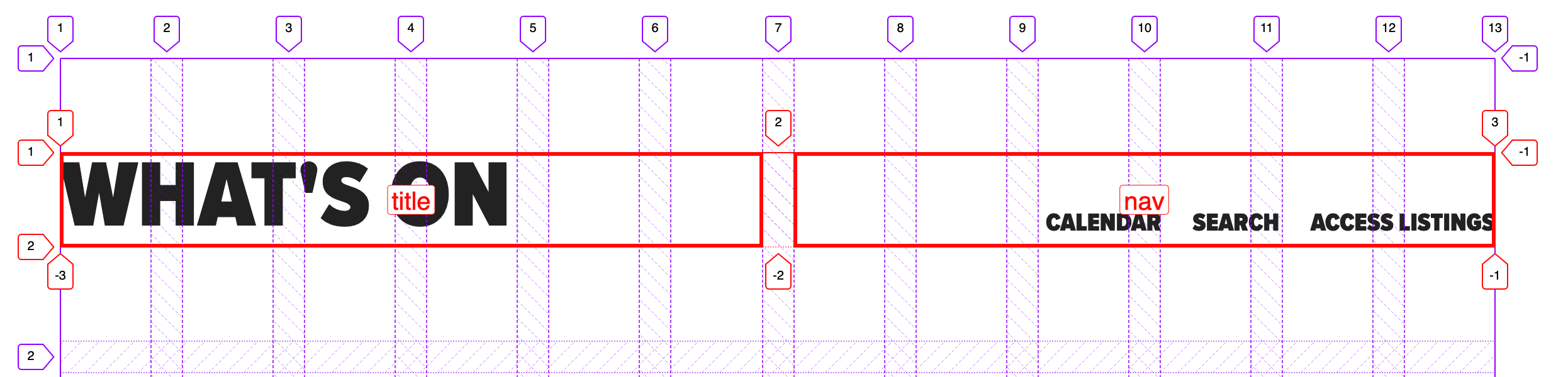 Code as Documentation: New Strategies with CSS Grid | CSS-Tricks