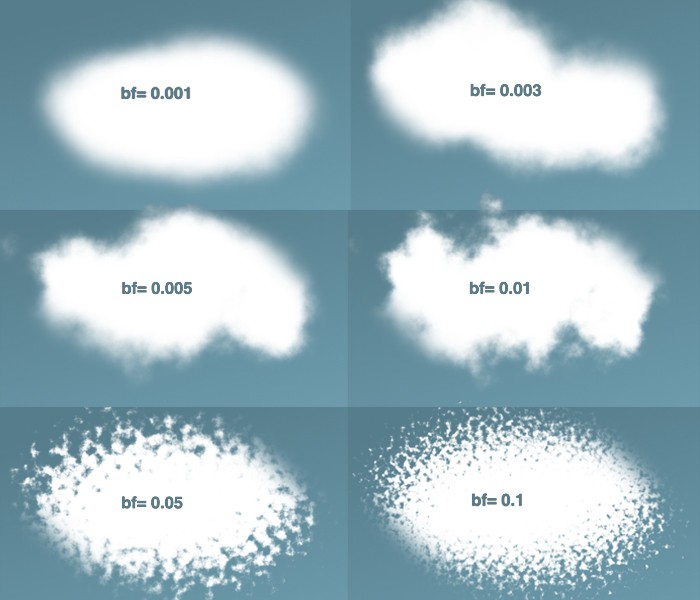 Drawing Realistic Clouds with SVG and CSS