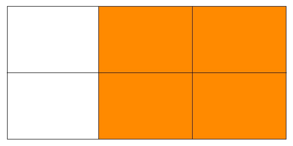 Bringing CSS Grid to WordPress Layouts