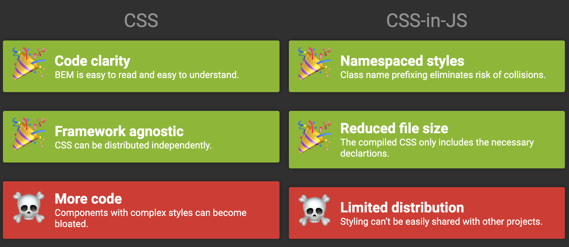 The Differing Perspectives on CSS-in-JS | CSS-Tricks