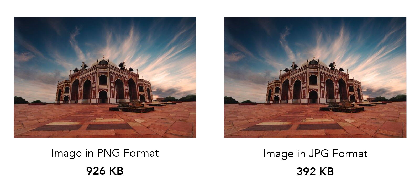 ImageKit.io: Image Optimization That Plugs Into Your Infrastructure