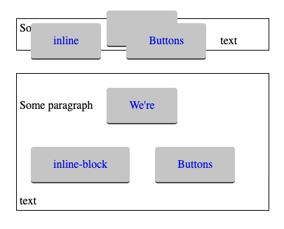 When do you use inline-block?
