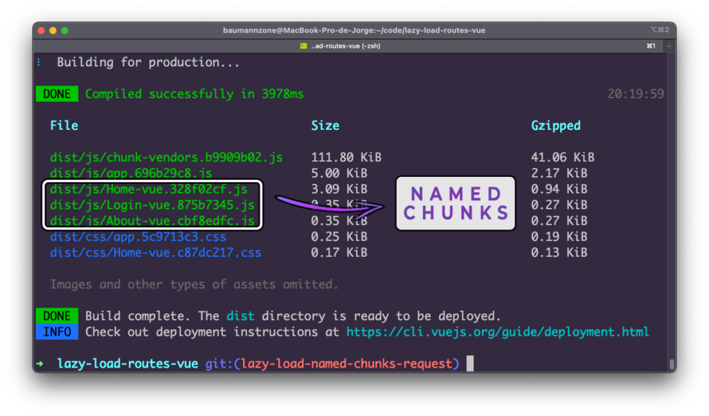 "This is the same terminal screenshot as before, but with three of the JavaScript built files highlighted with the words ""Named Chunks"" annotated beside them."